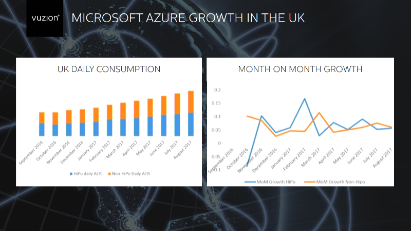 azure-growth-uk-cobweb
